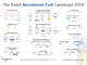 Dutch Recruitment Tech Landscape 2019 makes available tech insightful