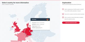 German, Spanish, French and Polish version available of The European Recruitment Dashboard