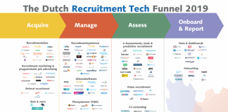 Download The Dutch Recruitment Tech Landscape 2019: the vendor overview of recruitment technology