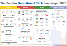 Download The Benelux Recruitment Tech Landscape 2020: the vendor overview of recruitment technology