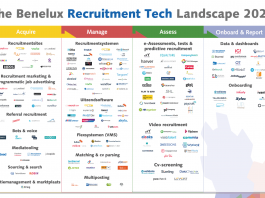 Download The Benelux Recruitment Tech Landscape 2020: the vendor overview of recruitment technology