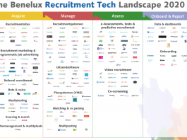New edition of The Benelux Recruitment Tech Landscape 2020 online